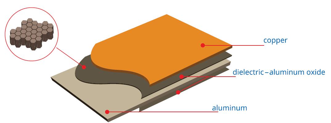Aluminum Oxide Printed Circuit Board