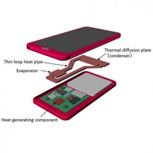 Electronic Coolants