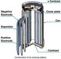 Graphene Based Lithium-ion Battery