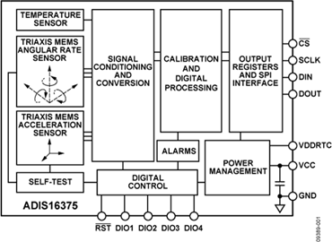 Low Profile, Low Noise Six Degrees of Freedom Inertial Sensor