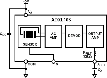 Precision ±1.7 g or ±18 g Single-Axis iMEMS® Accelerometer