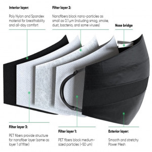 Nano Filter Reusable 3D Mask w/ Antibacterial Pouch